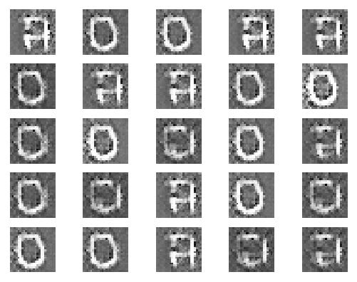AM207_BayesGAN_Paper_Tutorial_Final