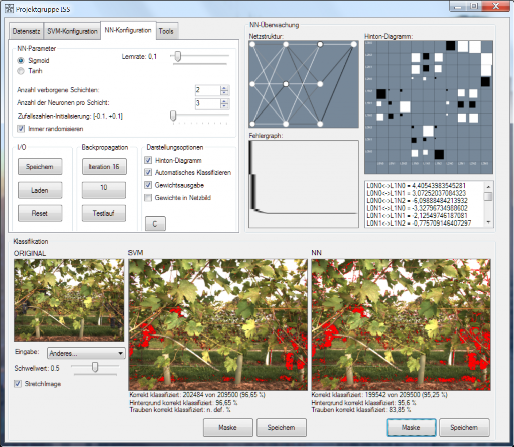 Using Feedforward Neural Networks for Color Based Grape Detection